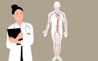 Как выявить (распознать) эндометриоз