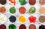 Рецепты при миоме матки: какие продукты следует исключить из рациона и почему